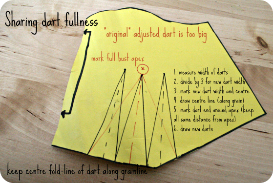 dart fullness