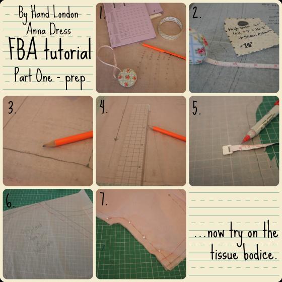 Anna FBA part 1